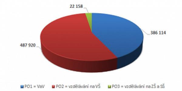 ukrajinské mezinárodní datování